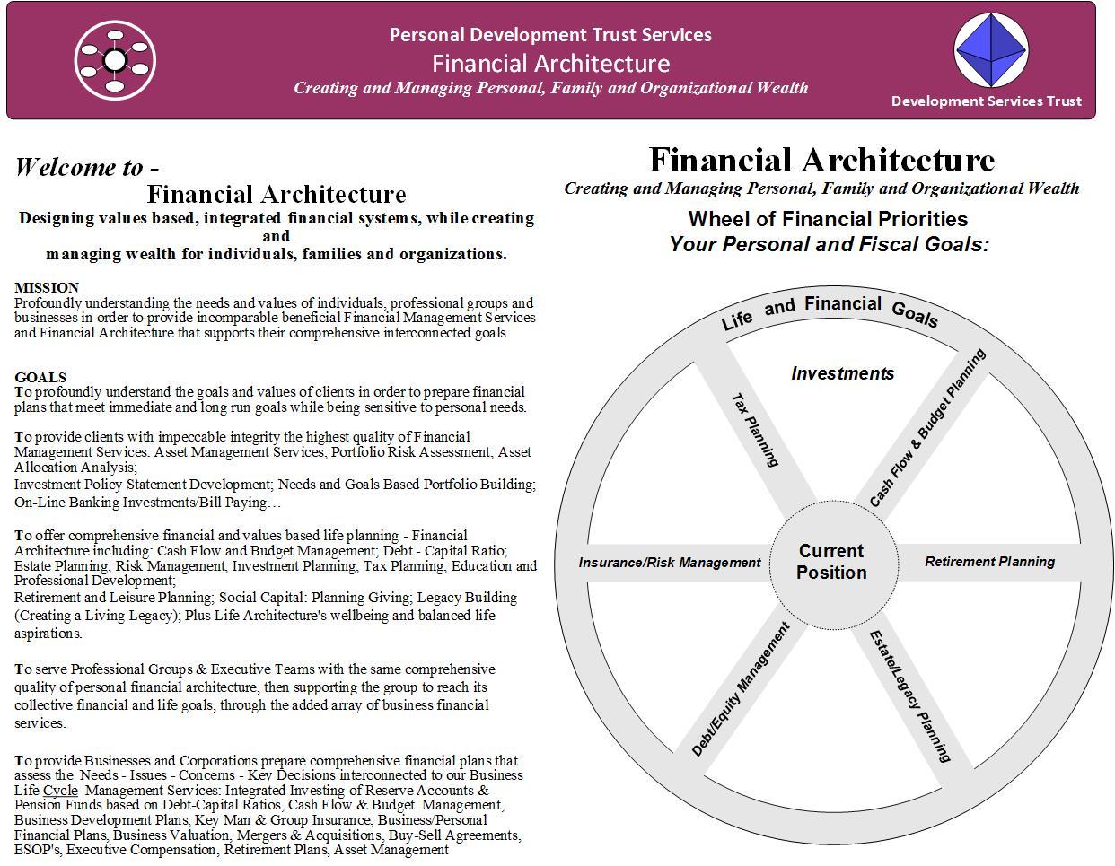 Fin Architecture - Missin & Wheel